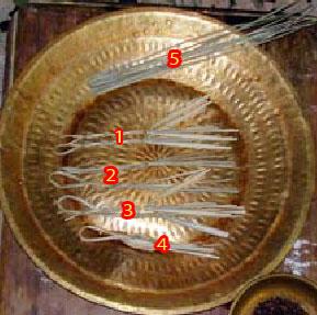 Amavasai tharpanam in tamil
